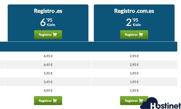Dominios .ES y Dominios .Com.ES