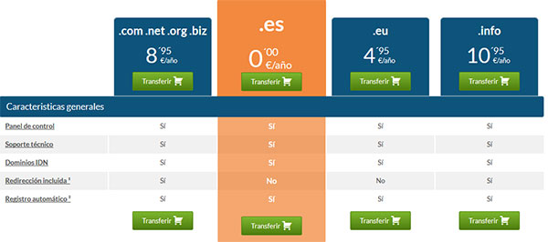 Hostinet Dominios (Tablas Precios Transferir)