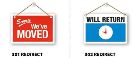 distintas redirecciones 301 302