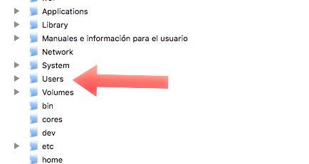 Directorio Users