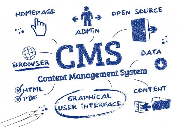 CMS Content Management System, Doodle