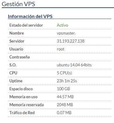 panel vps datos generales