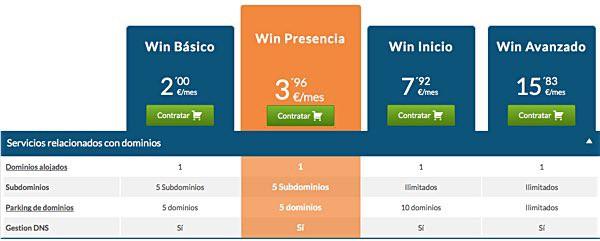 planes subdominios Win Host en Hostinet