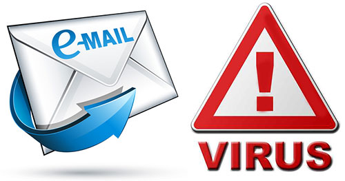E-mail Virus