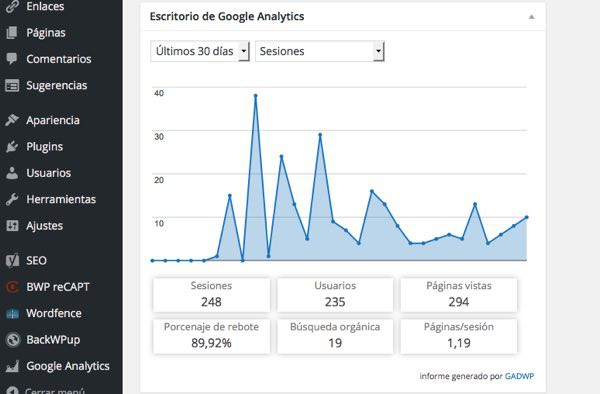 Google Analytics en Escritorio