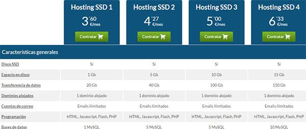Hostinet SSD Básico - Características