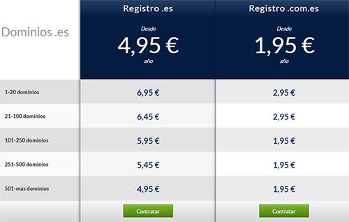 Hostinet Registro .es y .com.es