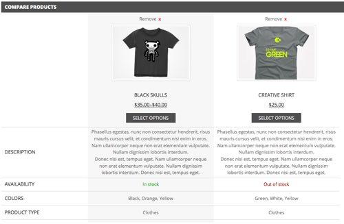 comparador de productos para woocommerce WordPress