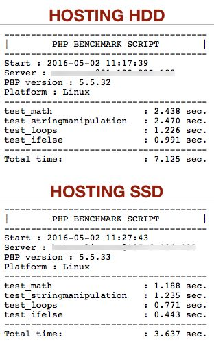 comparativa hosting ssd hdd