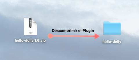 descomprimir el plugin