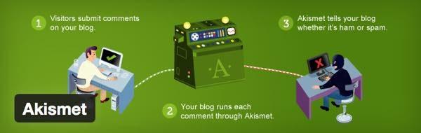 plugin akismet para WordPress