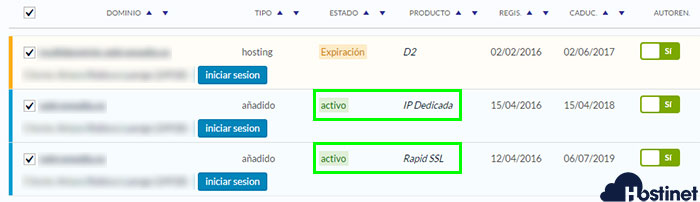 IP Dedicada & RapidSSL Activos