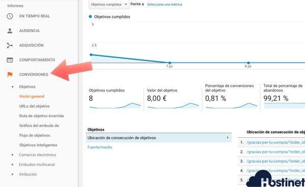 Mejorar tienda online - conversiones google analytics