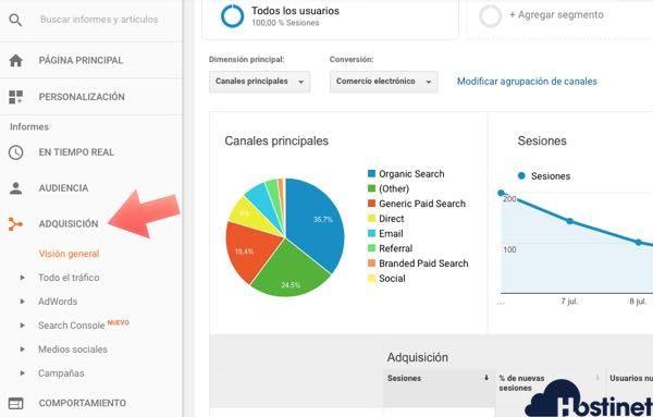 Mejorar Tienda online - google analytics adquisicion