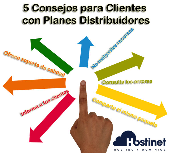 5 Consejos para Clientes con Planes Distribuidores