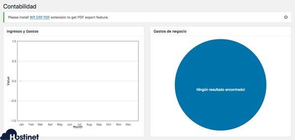 wp erp contabilidad WordPressss