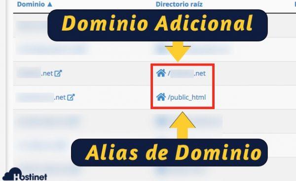 dominios diferencia alias adicional cPanel