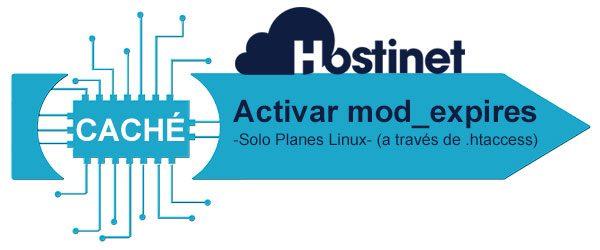 hostinet activar mod_expires htaccess