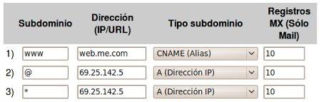 Redireccion dominio iWeb