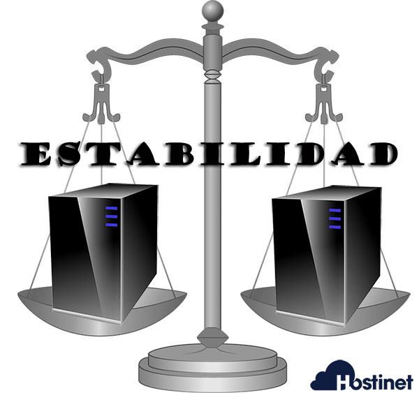 Hostinet Estabilidad