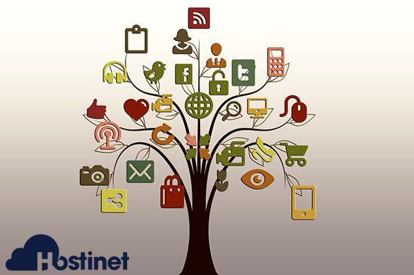 Árbol Internet