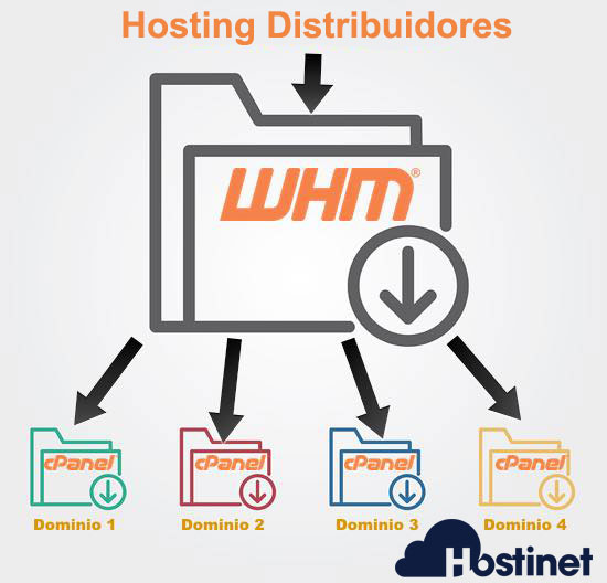 Hosting distribuidores