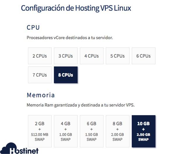 configuracion vps distribuidores