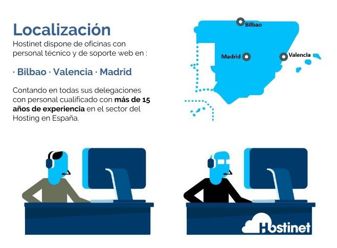 Soporte Técnico, en Español de España y con Horarios Locales